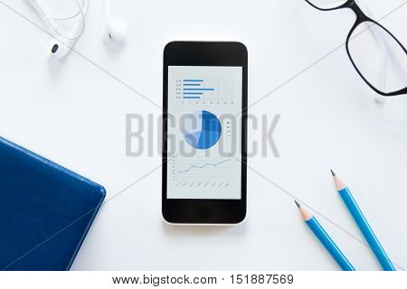 White office desk with glasses, mobile phone with a diagram, earphones and pencils on it. Male office supply. Top view, business concept photo