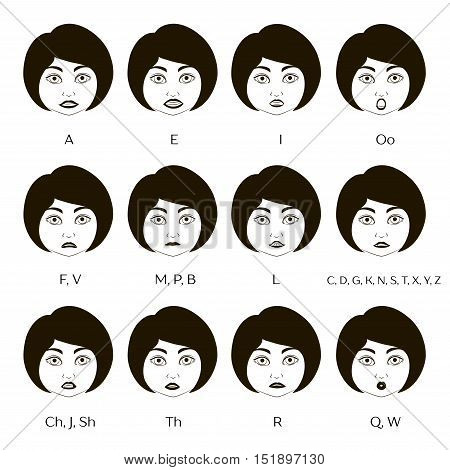 Set of Character Lip-Sync. Mouth reference. Vector illustration, EPS 10