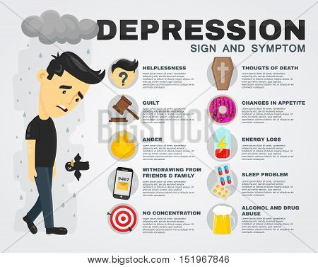 Depression sign and symptom infographic concept. Vector flat cartoon illustration poster. Sad men character