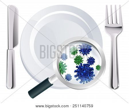 Microscopic Bacteria Cutlery Concept Of A Plate, Knife And Fork Place Setting With A Magnifying Glas