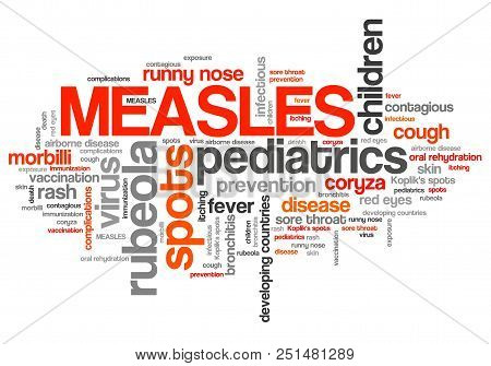 Measles - infectious virus disease. Word cloud sign. poster
