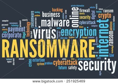 Ransom Ware Virus - Compromised Computer Security Concept. Word Cloud.