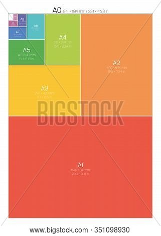 A Series Paper Sizes. With Labels And Dimensions In Milimeters And Inches. Simple Flat Vector Illust