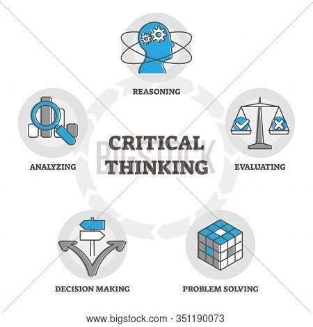 Critical Thinking Components Diagram, Outline Symbols Vector Illustration With Reasoning, Evaluating
