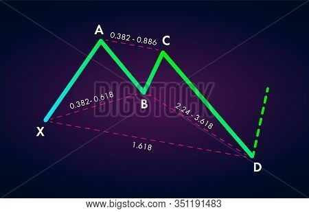 Bullish Crab - Trading Harmonic Patterns In The Currency Markets. Bullish Formation Price Figure, Ch