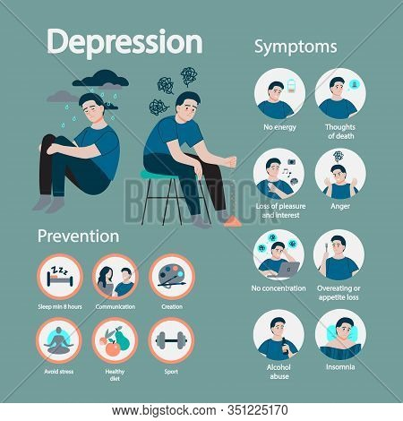 Depression Symptom And Prevention. Infographic For People