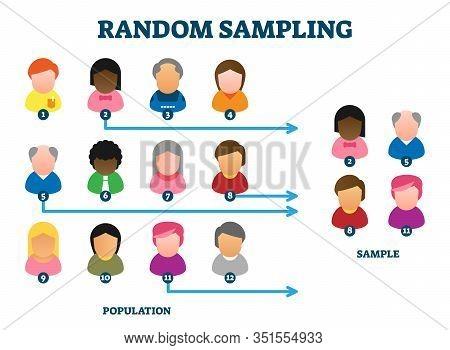 Random Sampling Analysis Method, Vector Illustration Example Diagram. Unbiased Choosing People Sampl