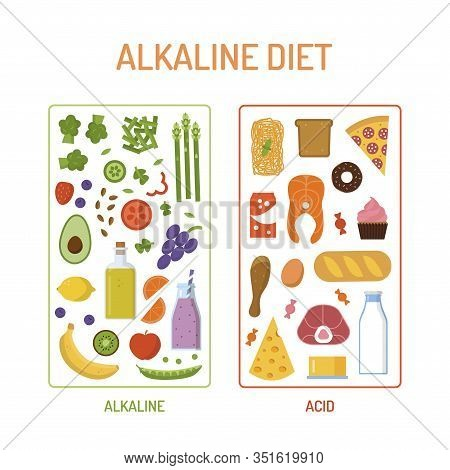 Alkaline And Acidic Foods. Alkaline Diet Nutrition Scheme. Flat Style. Vector Illustration.
