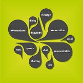vector communication bubbles, gray colour, green background poster