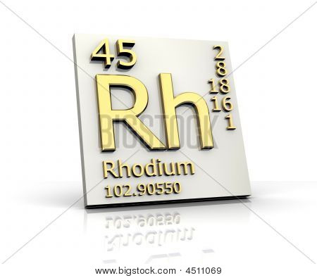 Rhodium Form Periodic Table Of Elements