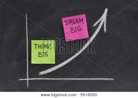 Think Big, Dream Big Concept On Blackboard