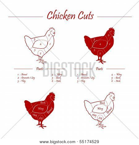 poultry cuts