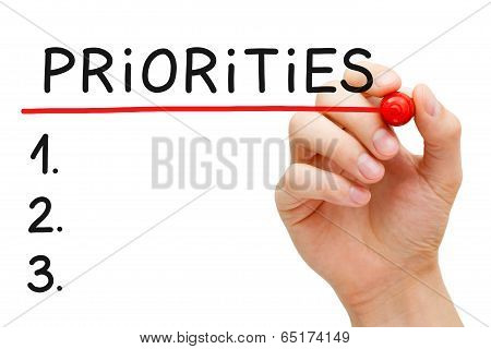 Priorities List