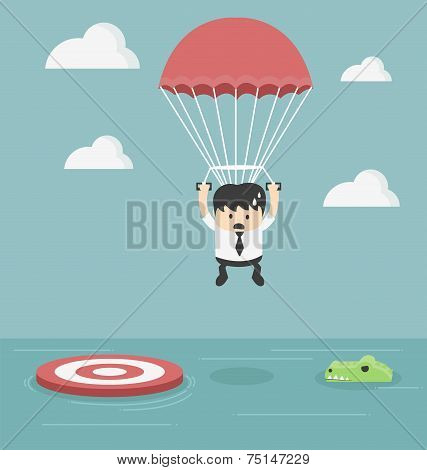 Businesses That Focus On The Wrong Target At The Wrong Time