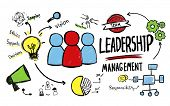 Business Leadership Management Vision Professional Concept poster