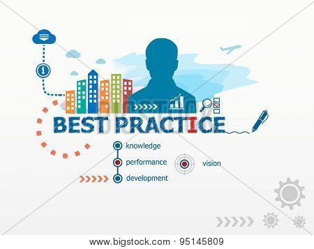 Best Practice Concept Word Cloud.