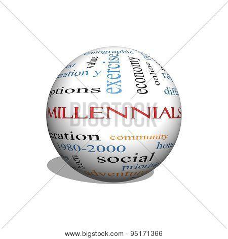 Millennials 3D Sphere Word Cloud Concept