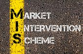 Concept image of Business Acronym MIS as Market Intervention Scheme written over road marking yellow paint line. poster