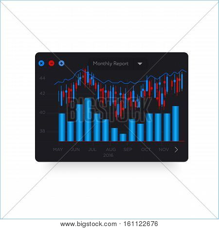 Trendy Colored Analytical Chart