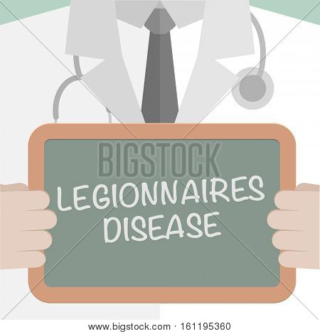 minimalistic illustration of a doctor holding a blackboard with Legionnaires Disease text, eps10 vector