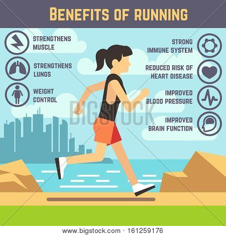 Running female, jogging women, cardio exercise. Health care infographics. Benefits of running for woman, strong immune and strengthen heart and lungs illustration poster