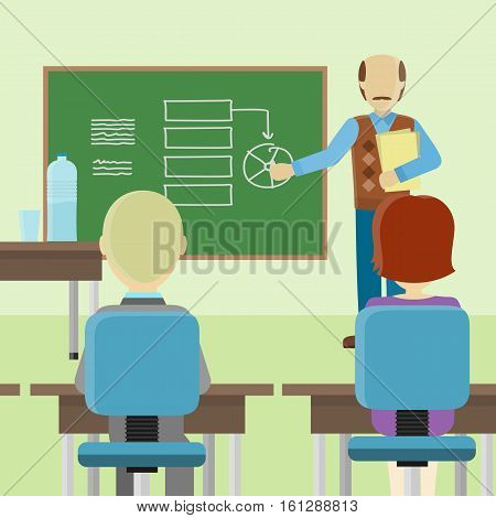 Bald lecturerin in brown sweater and blue pants with documents making a presentation near green blackboard with information. Presentation before an audience, business seminar concept.