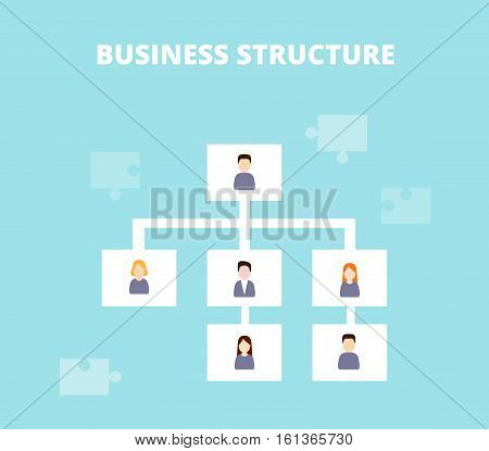 Management Structure concept. Business structure, delegating and hierarchy of company vector illustration.