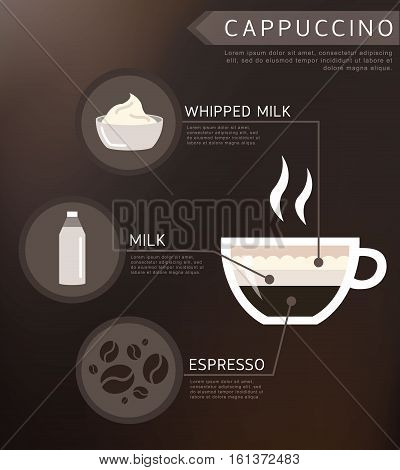 Infographic cappuccino coffee. Modern design menu banner technical card and recipes coffee drinks for cafebar restaurant and coffee shop. Ingredients cappuccino - milk whipped milk and espresso.