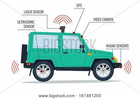 Vector self driving SUV car isolated on white. Green autonomous driverless automobile. Future technologies in flat style. Infographic with a device description