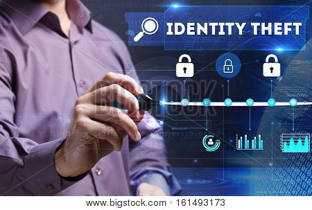 Technology, Internet, Business And Marketing. Young Business Person Sees The Word: Identity Theft