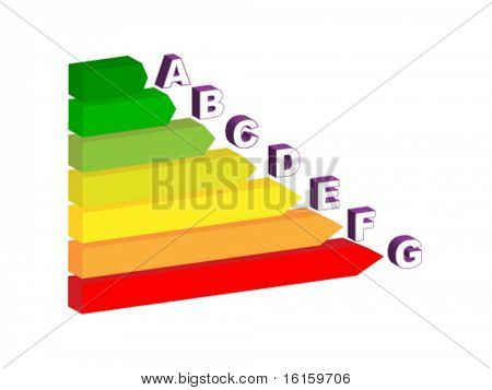energy classification vector illustration