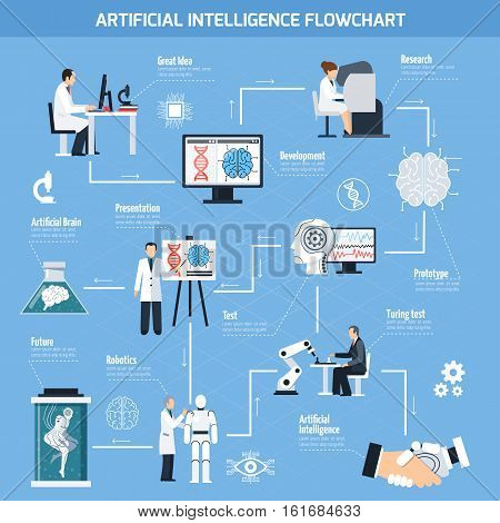 Artificial intelligence flowchart with technology symbols flat isolated vector illustration