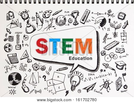 Doodle Of Stem Education Background. Stem - Science, Technology, Engineering And Mathematics Backgro