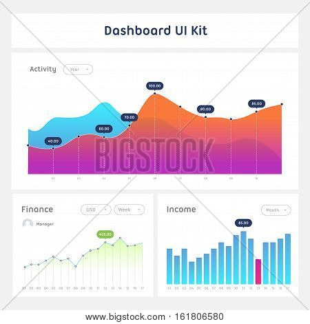 Dashboard UI and UX Kit. Bar chart and line graph designs. Different infographic elements. White background
