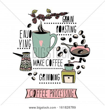 Coffee making process illustration. Hand drawn coffee object in circle. Colorful Vector Illustration of coffee making