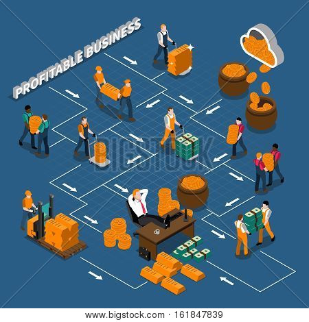 Financial manufacturing isometric flowchart of paper money gold and coins production vector illustration