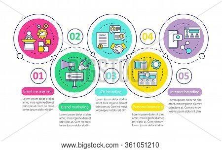 Branding Types Vector Infographic Template. Co-branding. Business Presentation Design Elements. Data