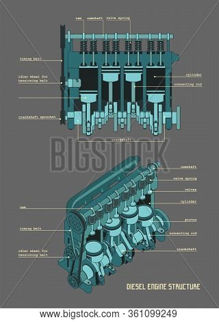 Diesel Engine Color Blueprints