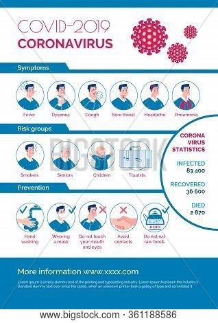 Epidemiological Coronavirus Informational Poster: Symptoms, Risk Group, Prevention, Statistics. Vect
