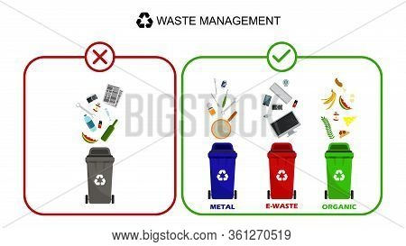 Containers For All Types Of Garbage. Garbage Cans For Paper, Plastic Glass Food Waste Electronics. G