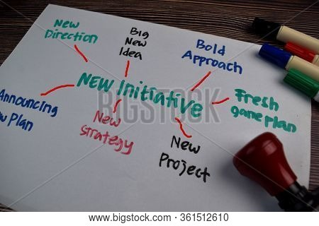 New Initiative Text With Keywords On A Book. Chart Or Mechanism Concept.