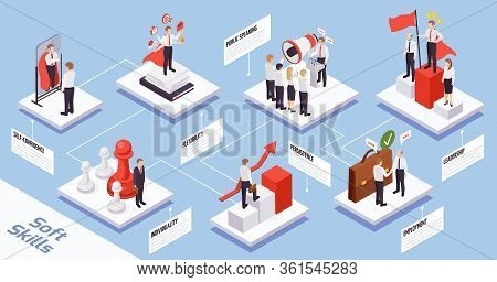 Soft Skills Concept Isometric Compositions Flowchart With Self Confidence Public Speaking Individual