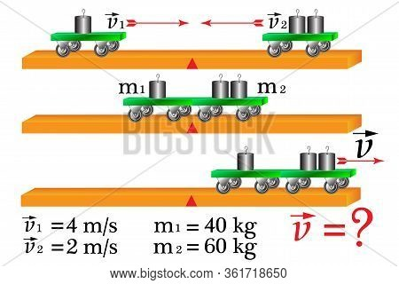 The Task Of Physics On The Topic: The Law Of Conservation Of Momentum Of Bodies, It Is Necessary To
