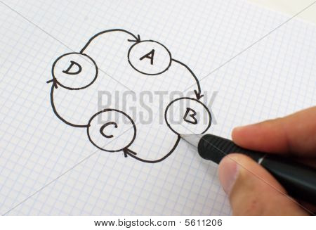 Hand drawing process chart