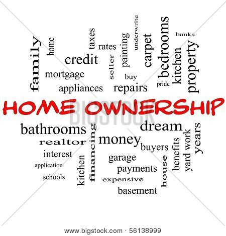 Home Ownership Word Cloud Concept In Red Caps