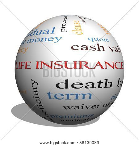 Life Insurance Word Cloud Concept On A 3D Sphere
