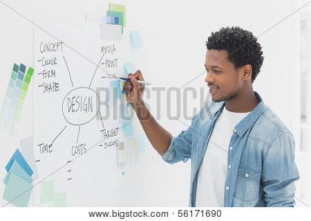 Smiling male artist with pen standing in front of whiteboard