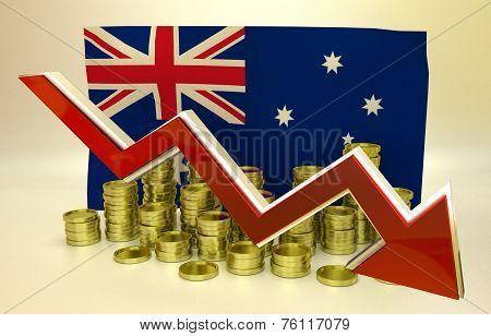 currency collapse - Australian dollar