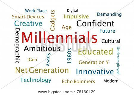 Millennials word cloud