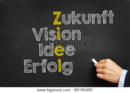 Hand writing concept in German with words like